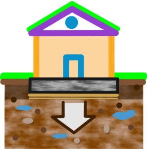 Частный дом на фундаменте давит на грунт