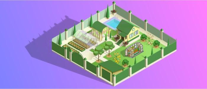 Постройки на участке частного дома