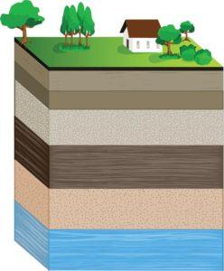 Геология под частным домом