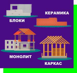 Четыре технологии строительства частного дома